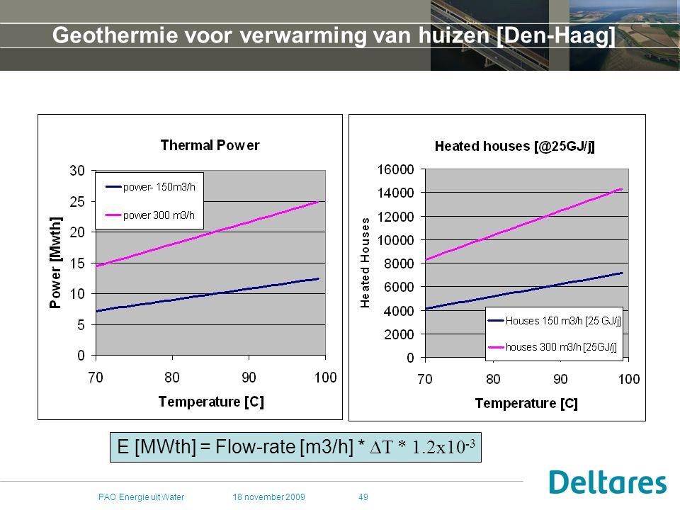 Geothermie voor verwarming van huizen [Den-Haag]